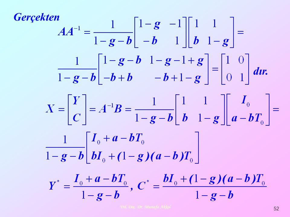 Yrd. Doç. Dr. Mustafa Akkol 52 Gerçekten dır.
