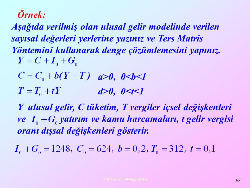 Yrd. Doç. Dr. Mustafa Akkol 53 Örnek: Aşağıda verilmiş olan ulusal gelir modelinde verilen sayısal değerleri yerlerine yazınız ve Ters Matris Yöntemin