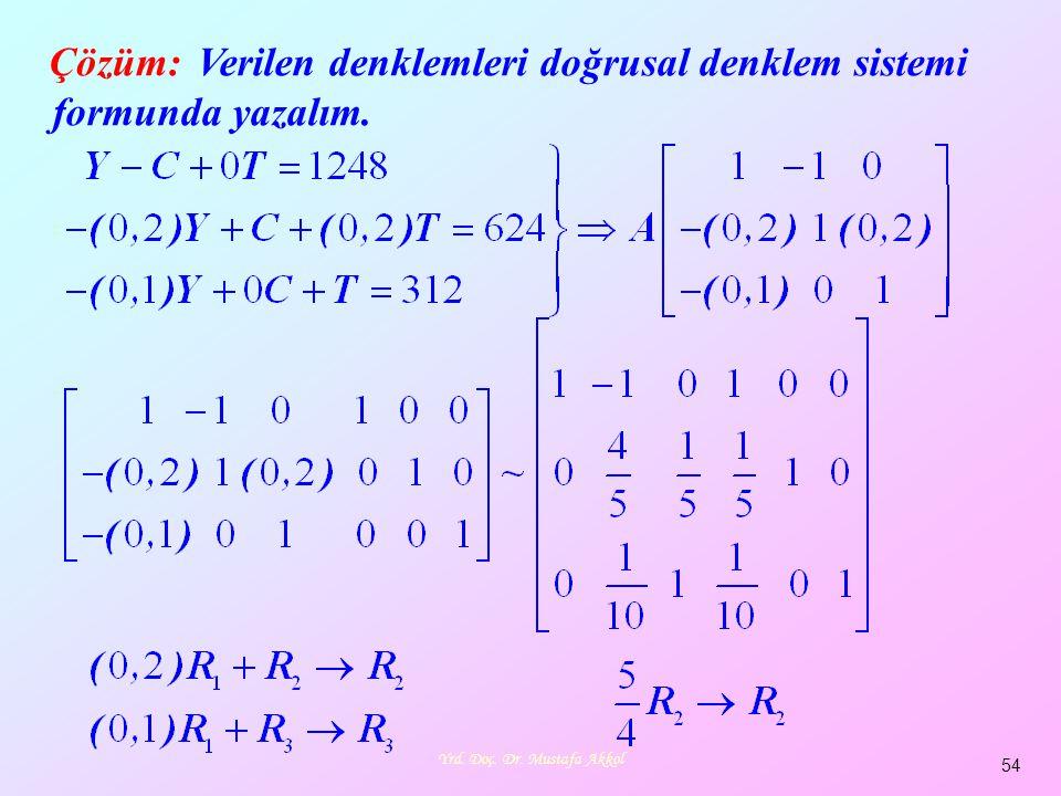 Yrd. Doç. Dr. Mustafa Akkol 54 Verilen denklemleri doğrusal denklem sistemi formunda yazalım. Çözüm: