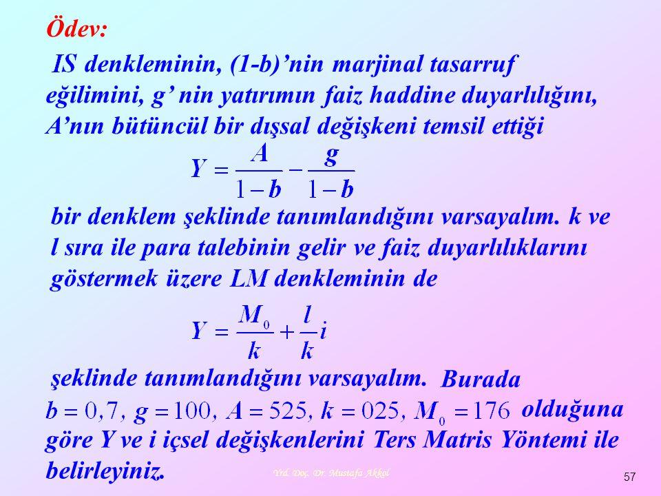 Yrd. Doç. Dr. Mustafa Akkol 57 Ödev: denkleminin, (1-b)'nin marjinal tasarruf eğilimini, g' nin yatırımın faiz haddine duyarlılığını, A'nın bütüncül b