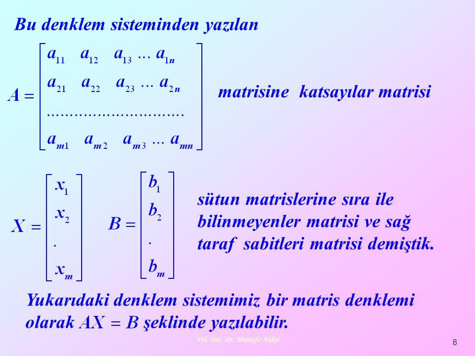Yrd. Doç. Dr. Mustafa Akkol 8 matrisine katsayılar matrisi sütun matrislerine sıra ile bilinmeyenler matrisi ve sağ taraf sabitleri matrisi demiştik.