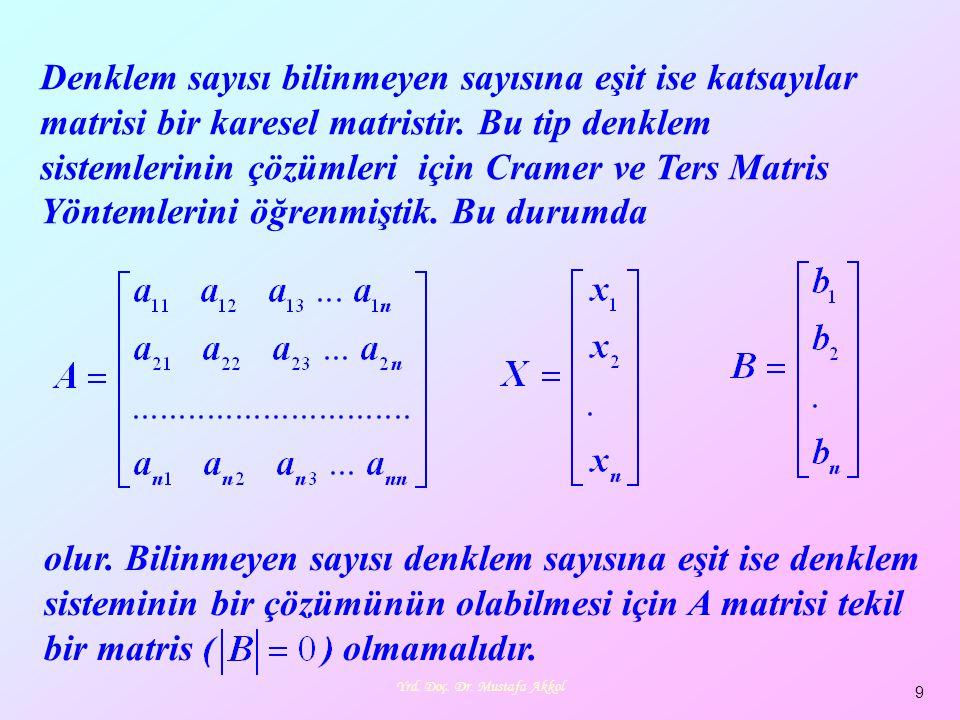 Yrd. Doç. Dr. Mustafa Akkol 9 Denklem sayısı bilinmeyen sayısına eşit ise katsayılar matrisi bir karesel matristir. Bu tip denklem sistemlerinin çözüm