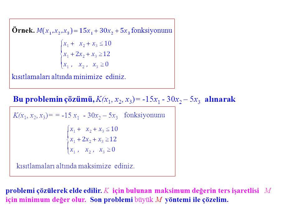 Örnek. fonksiyonunu kısıtlamaları altında minimize ediniz. Bu problemin çözümü, K(x 1, x 2, x 3 )= -15x 1 - 30x 2 – 5x 3 alınarak K(x 1, x 2, x3)= x3)
