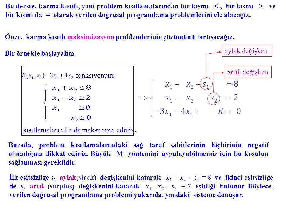 İlk eşitsizliğe s 1 aylak(slack) değişkenini katarak x 1 + x 2 + s 1 = 8 ve ikinci eşitsizliğe de s 2 artık (surplus) değişkenini katarak x 1 - x 2 –