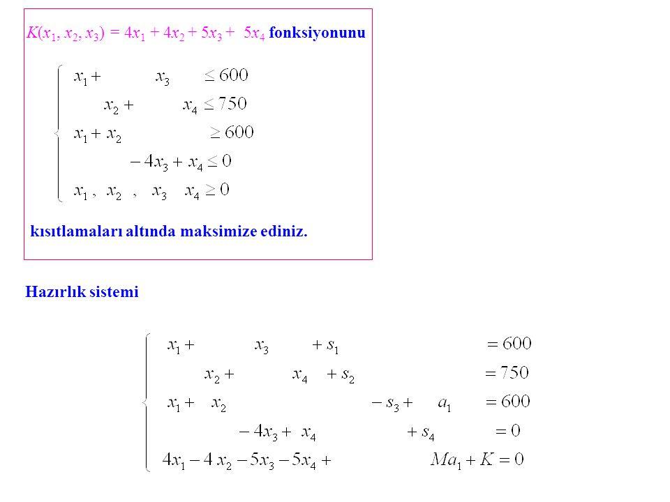 K(x 1, x 2, x 3 ) = 4x 1 + 4x 2 + 5x 3 + 5x 4 fonksiyonunu kısıtlamaları altında maksimize ediniz. Hazırlık sistemi