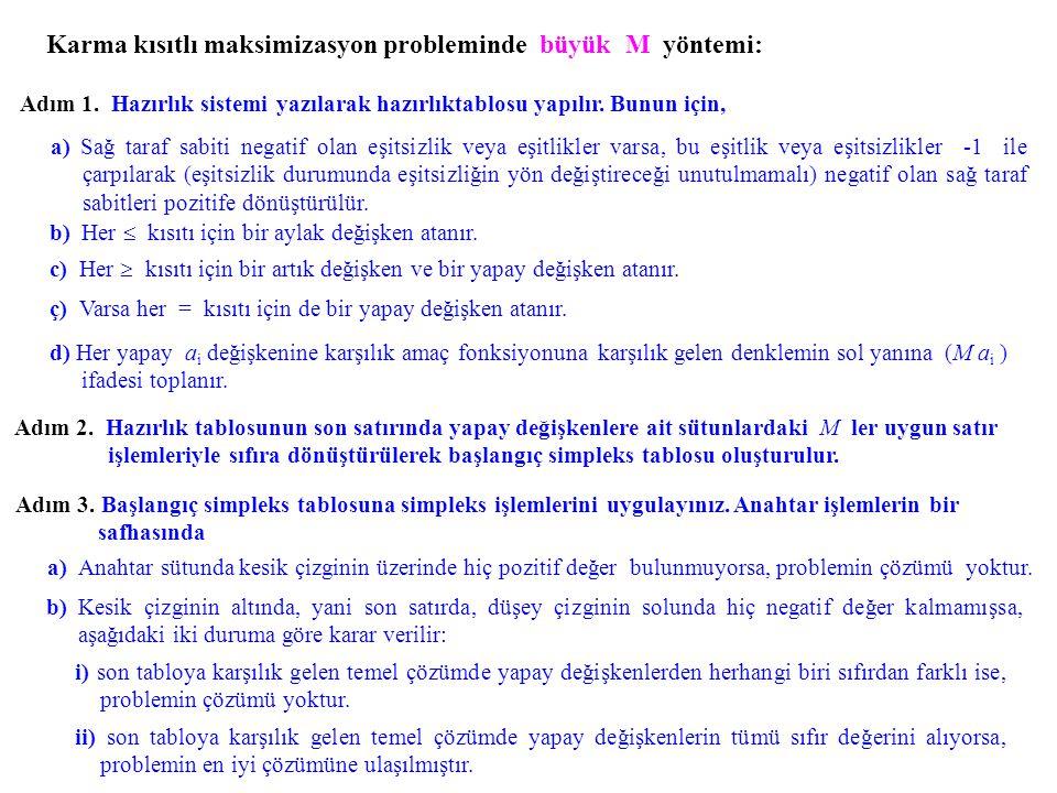 Karma kısıtlı maksimizasyon probleminde büyük M yöntemi: Adım 1. Hazırlık sistemi yazılarak hazırlıktablosu yapılır. Bunun için, b) Her  kısıtı için