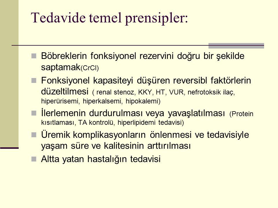Tedavide temel prensipler: Böbreklerin fonksiyonel rezervini doğru bir şekilde saptamak (CrCl) Fonksiyonel kapasiteyi düşüren reversibl faktörlerin dü