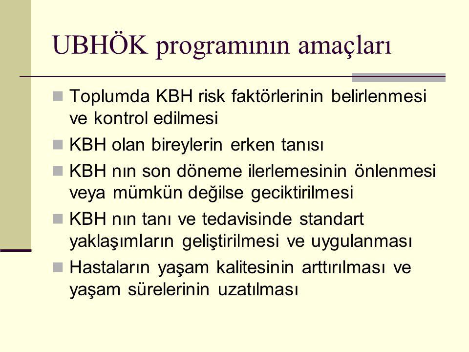 UBHÖK programının amaçları Toplumda KBH risk faktörlerinin belirlenmesi ve kontrol edilmesi KBH olan bireylerin erken tanısı KBH nın son döneme ilerle