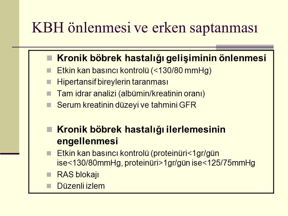 KBH önlenmesi ve erken saptanması Kronik böbrek hastalığı gelişiminin önlenmesi Etkin kan basıncı kontrolü (<130/80 mmHg) Hipertansif bireylerin taran
