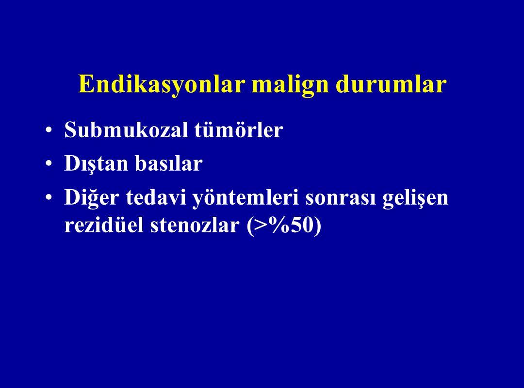 Endikasyonlar malign durumlar Submukozal tümörler Dıştan basılar Diğer tedavi yöntemleri sonrası gelişen rezidüel stenozlar (>%50)