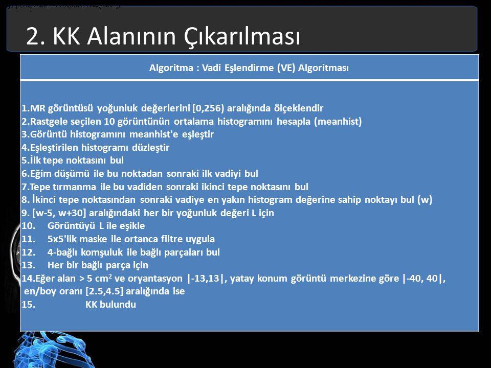 2. KK Alanının Çıkarılması Algoritma : Vadi Eşlendirme (VE) Algoritması 1.MR görüntüsü yoğunluk değerlerini [0,256) aralığında ölçeklendir 2.Rastgele