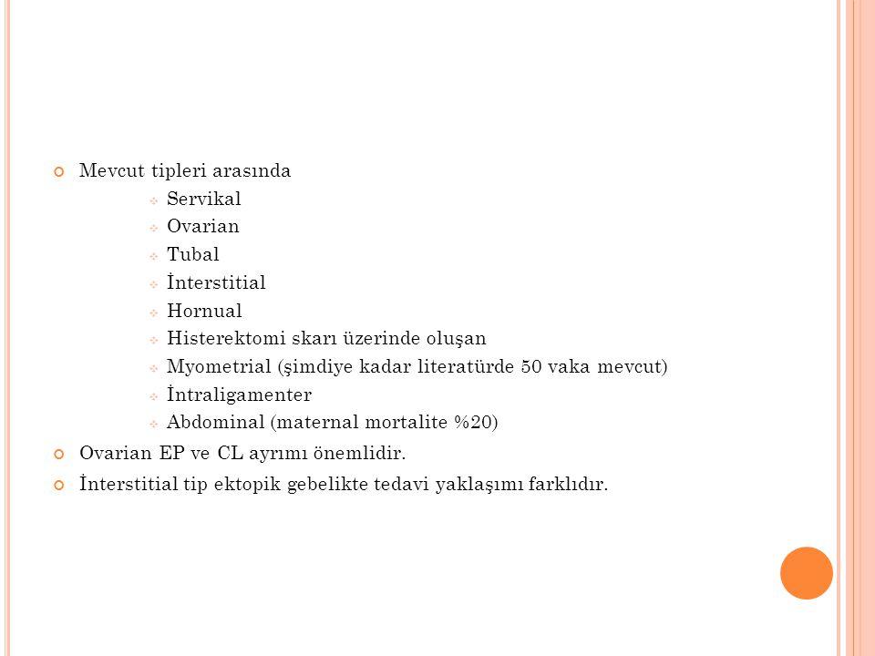 Mevcut tipleri arasında  Servikal  Ovarian  Tubal  İnterstitial  Hornual  Histerektomi skarı üzerinde oluşan  Myometrial (şimdiye kadar literatürde 50 vaka mevcut)  İntraligamenter  Abdominal (maternal mortalite %20) Ovarian EP ve CL ayrımı önemlidir.