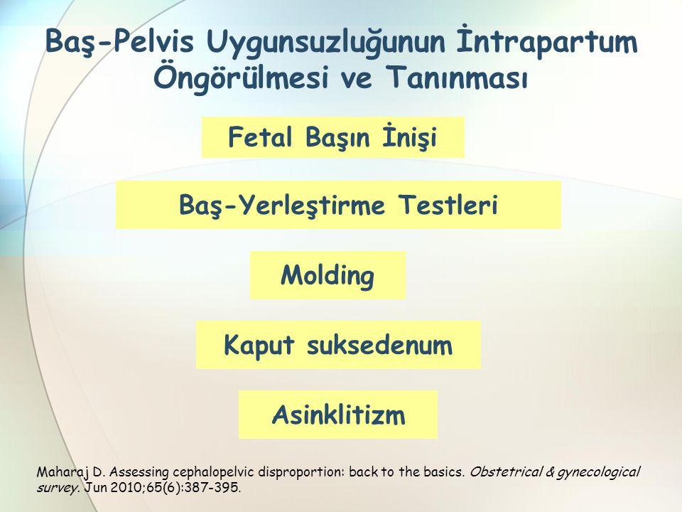 Baş-Pelvis Uygunsuzluğunun İntrapartum Öngörülmesi ve Tanınması Fetal Başın İnişi Baş-Yerleştirme Testleri Molding Kaput suksedenum Asinklitizm Mahara