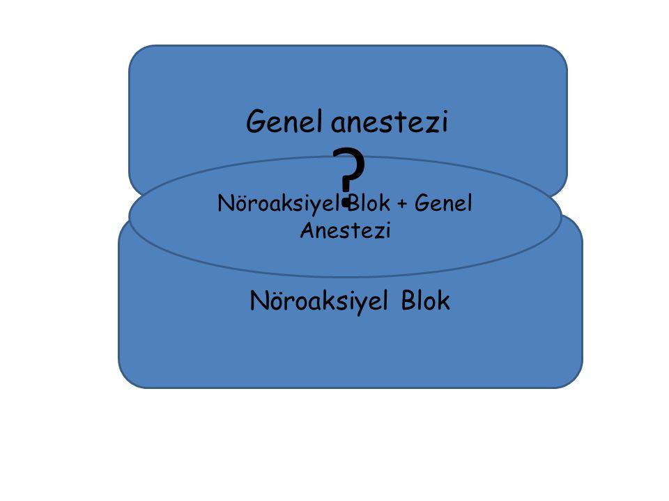 Genel anestezi Nöroaksiyel Blok Nöroaksiyel Blok + Genel Anestezi ?