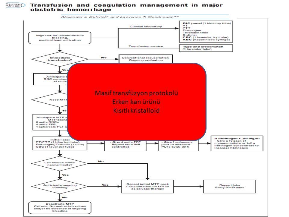 Masif transfüzyon protokolü Erken kan ürünü Kısıtlı kristalloid