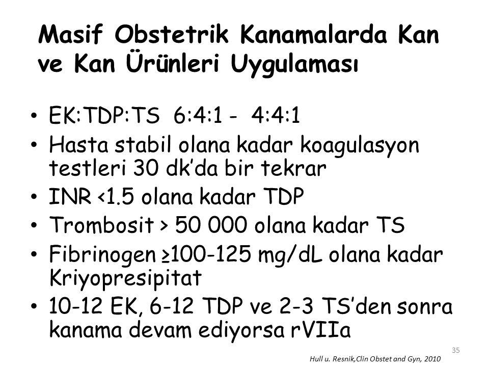 35 Masif Obstetrik Kanamalarda Kan ve Kan Ürünleri Uygulaması EK:TDP:TS 6:4:1 - 4:4:1 Hasta stabil olana kadar koagulasyon testleri 30 dk'da bir tekra