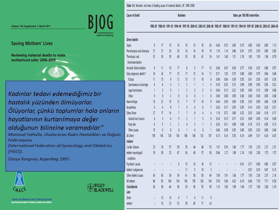 35 Masif Obstetrik Kanamalarda Kan ve Kan Ürünleri Uygulaması EK:TDP:TS 6:4:1 - 4:4:1 Hasta stabil olana kadar koagulasyon testleri 30 dk'da bir tekrar INR <1.5 olana kadar TDP Trombosit > 50 000 olana kadar TS Fibrinogen ≥100-125 mg/dL olana kadar Kriyopresipitat 10-12 EK, 6-12 TDP ve 2-3 TS'den sonra kanama devam ediyorsa rVIIa Hull u.