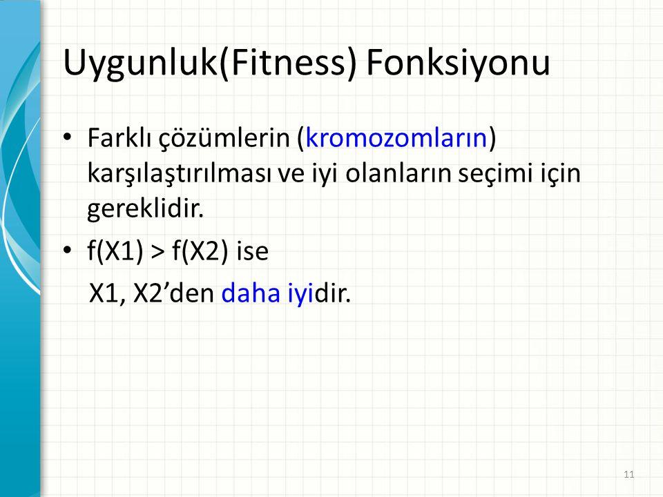 Uygunluk(Fitness) Fonksiyonu Farklı çözümlerin (kromozomların) karşılaştırılması ve iyi olanların seçimi için gereklidir. f(X1) > f(X2) ise X1, X2'den