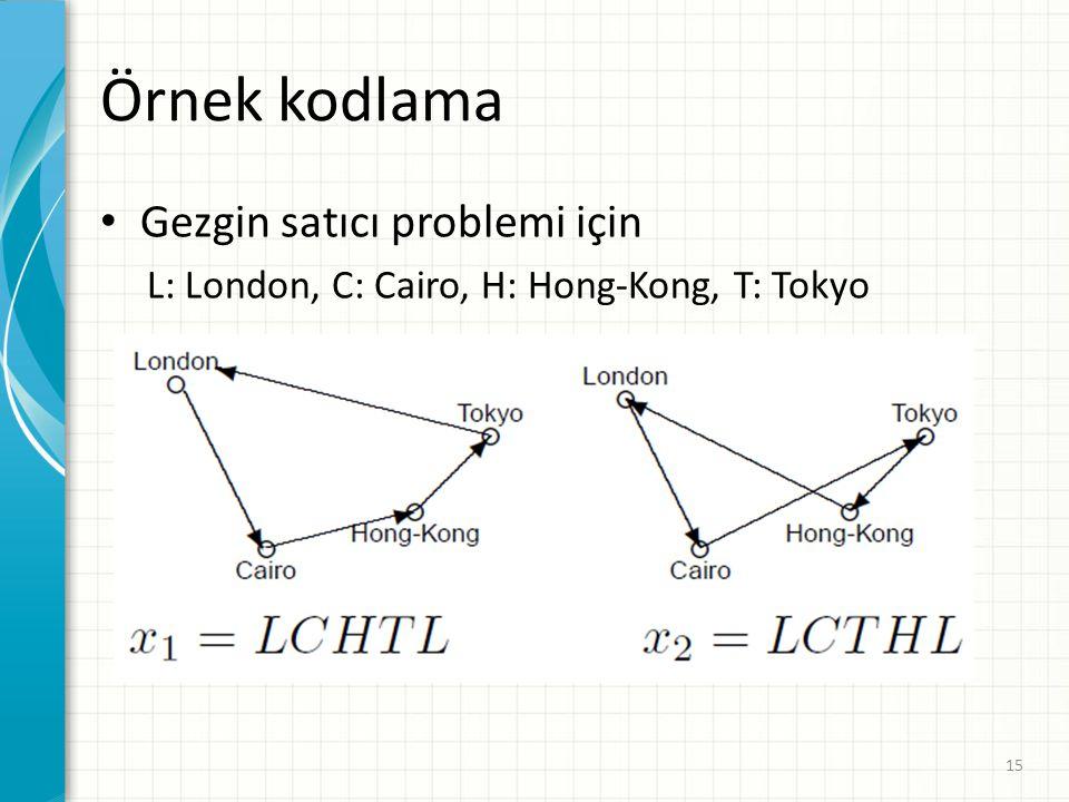 Örnek kodlama Gezgin satıcı problemi için L: London, C: Cairo, H: Hong-Kong, T: Tokyo 15