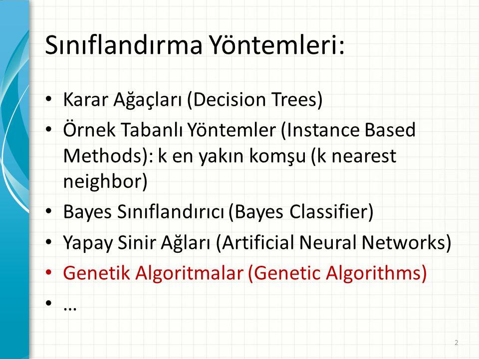 Örnek: Gezgin Satıcı Problemi Gezi için birçok yol seçeneği vardır: – Uygunluk fonksiyonu: f(x) = min(uzunluk) – f(X1) < f(X2) olduğu için X1, X2'den daha iyi bir çözümdür.