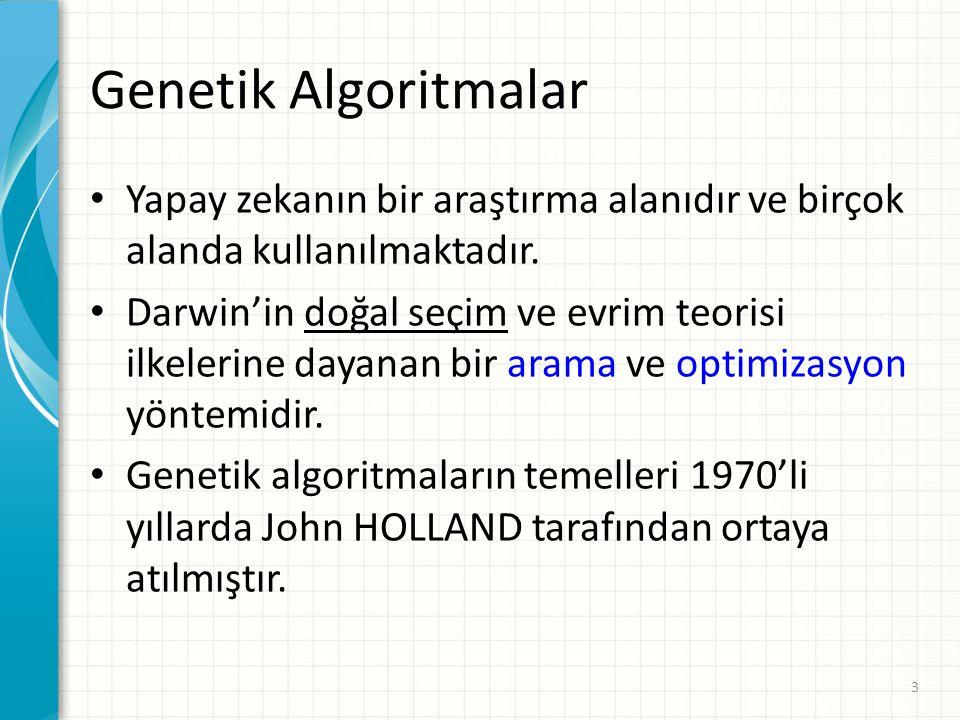 Genetik Algoritmalar Yapay zekanın bir araştırma alanıdır ve birçok alanda kullanılmaktadır. Darwin'in doğal seçim ve evrim teorisi ilkelerine dayanan