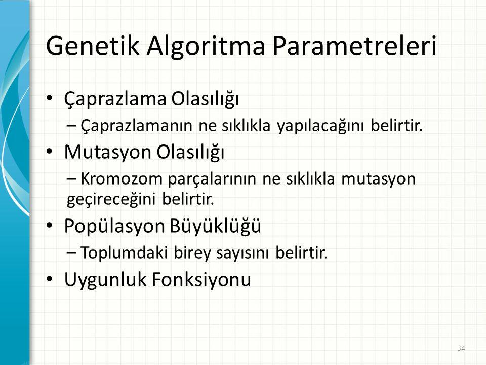 Genetik Algoritma Parametreleri Çaprazlama Olasılığı – Çaprazlamanın ne sıklıkla yapılacağını belirtir. Mutasyon Olasılığı – Kromozom parçalarının ne