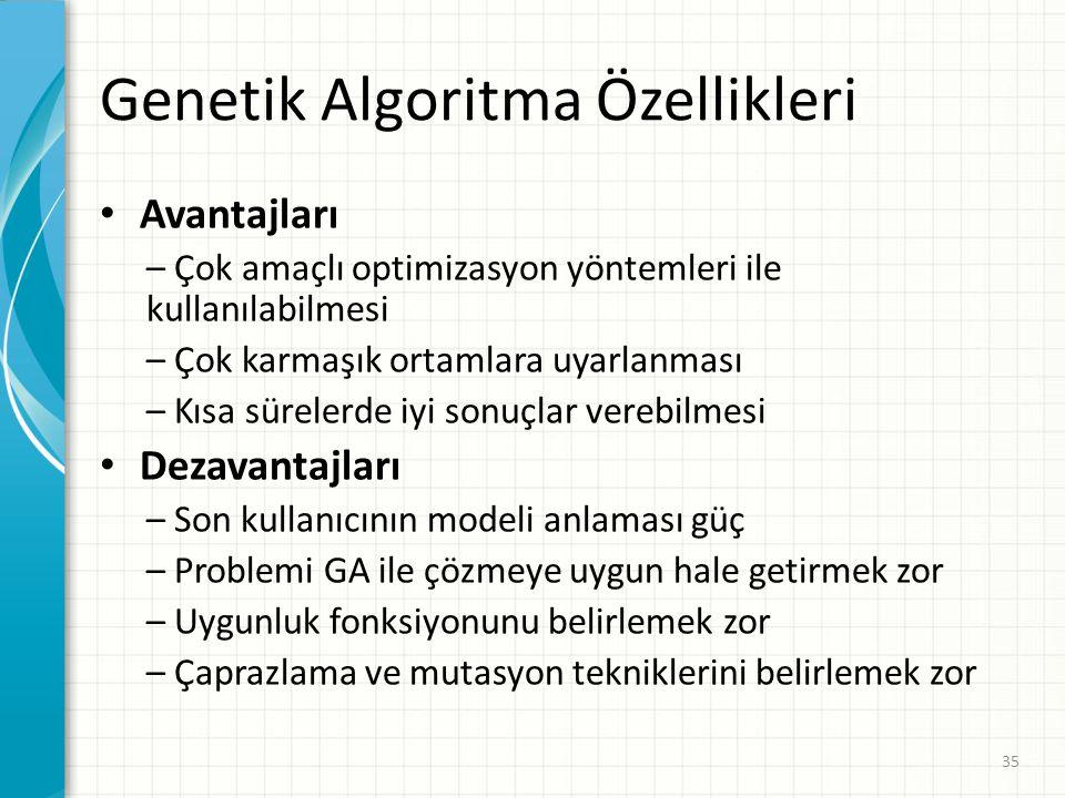 Genetik Algoritma Özellikleri Avantajları – Çok amaçlı optimizasyon yöntemleri ile kullanılabilmesi – Çok karmaşık ortamlara uyarlanması – Kısa sürele