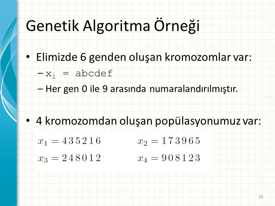 Genetik Algoritma Örneği Elimizde 6 genden oluşan kromozomlar var: – x i = abcdef – Her gen 0 ile 9 arasında numaralandırılmıştır. 4 kromozomdan oluşa