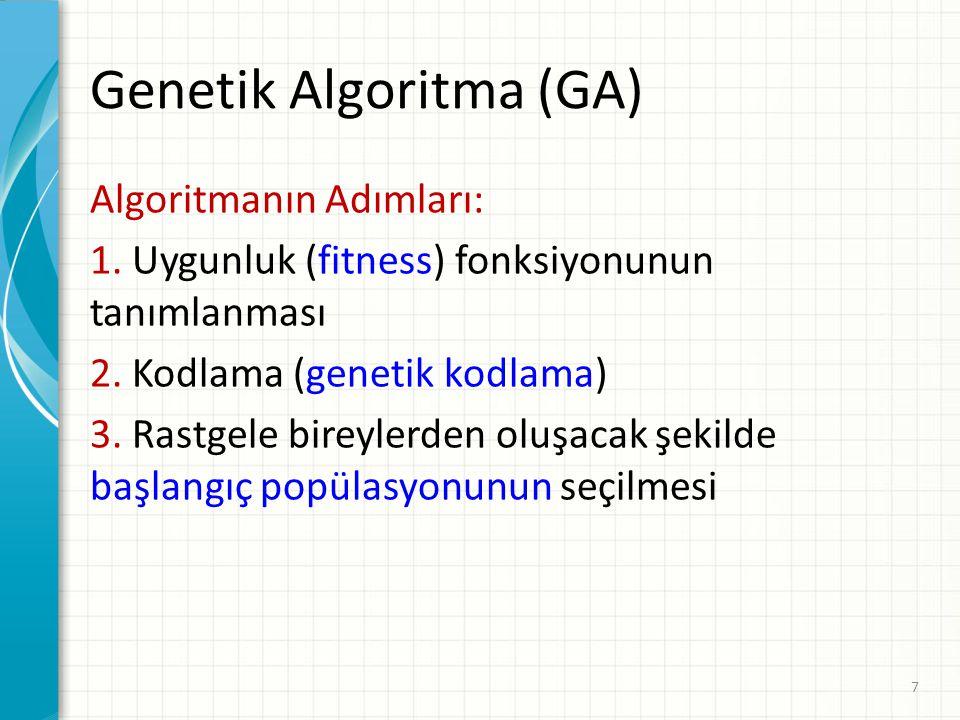 Genetik Algoritma (GA) Algoritmanın Adımları: 1. Uygunluk (fitness) fonksiyonunun tanımlanması 2. Kodlama (genetik kodlama) 3. Rastgele bireylerden ol