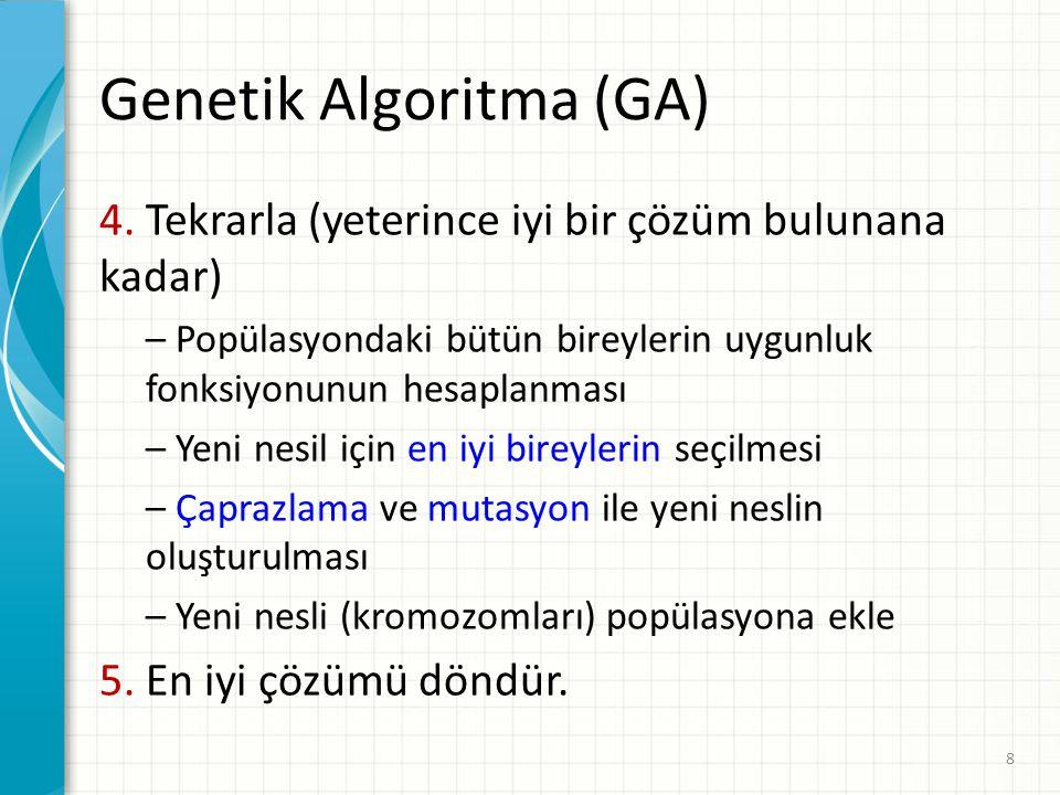 Genetik Algoritma (GA) 4. Tekrarla (yeterince iyi bir çözüm bulunana kadar) – Popülasyondaki bütün bireylerin uygunluk fonksiyonunun hesaplanması – Ye