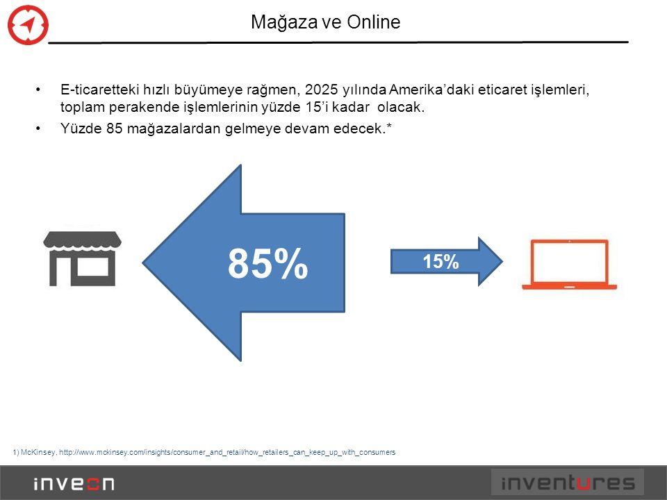 Mağaza ve Online E-ticaretteki hızlı büyümeye rağmen, 2025 yılında Amerika'daki eticaret işlemleri, toplam perakende işlemlerinin yüzde 15'i kadar ola