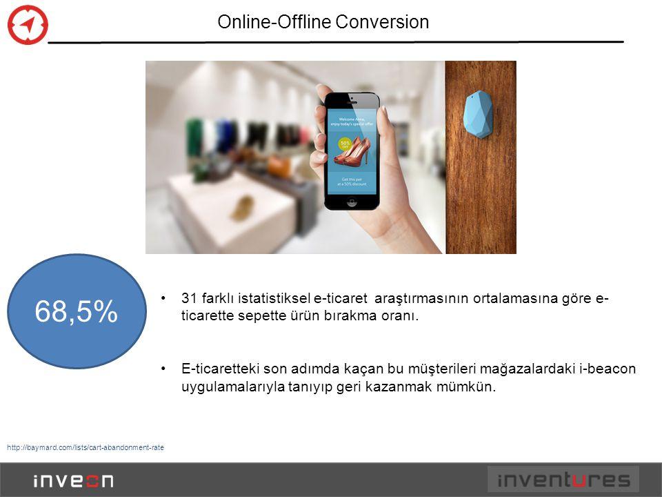Online-Offline Conversion http://baymard.com/lists/cart-abandonment-rate 31 farklı istatistiksel e-ticaret araştırmasının ortalamasına göre e- ticaret
