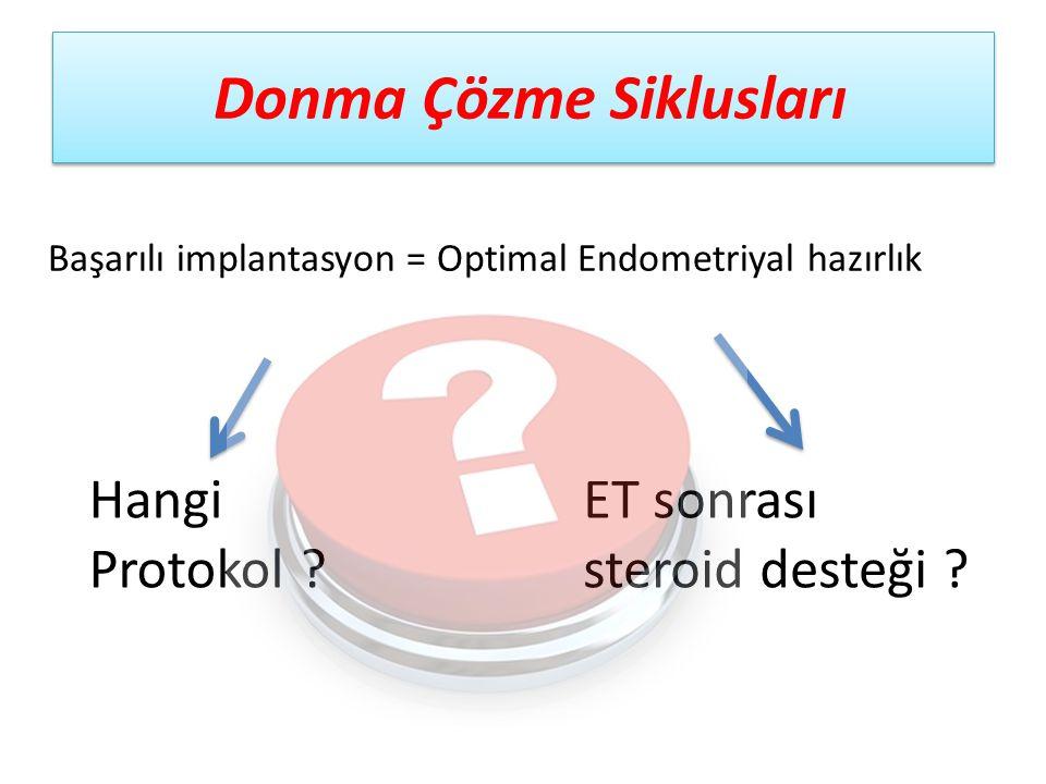 Donma Çözme Siklusları Başarılı implantasyon = Optimal Endometriyal hazırlık Hangi Protokol ? ET sonrası steroid desteği ?