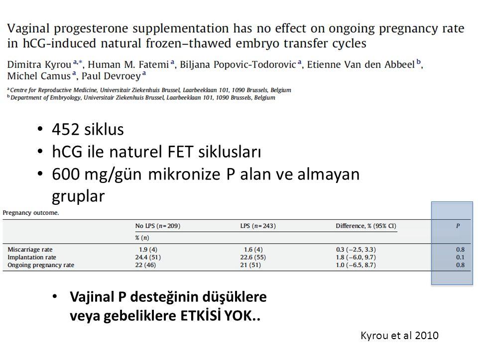 452 siklus hCG ile naturel FET siklusları 600 mg/gün mikronize P alan ve almayan gruplar Vajinal P desteğinin düşüklere veya gebeliklere ETKİSİ YOK..
