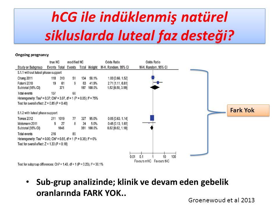 hCG ile indüklenmiş natürel sikluslarda luteal faz desteği? Sub-grup analizinde; klinik ve devam eden gebelik oranlarında FARK YOK.. Fark Yok Groenewo