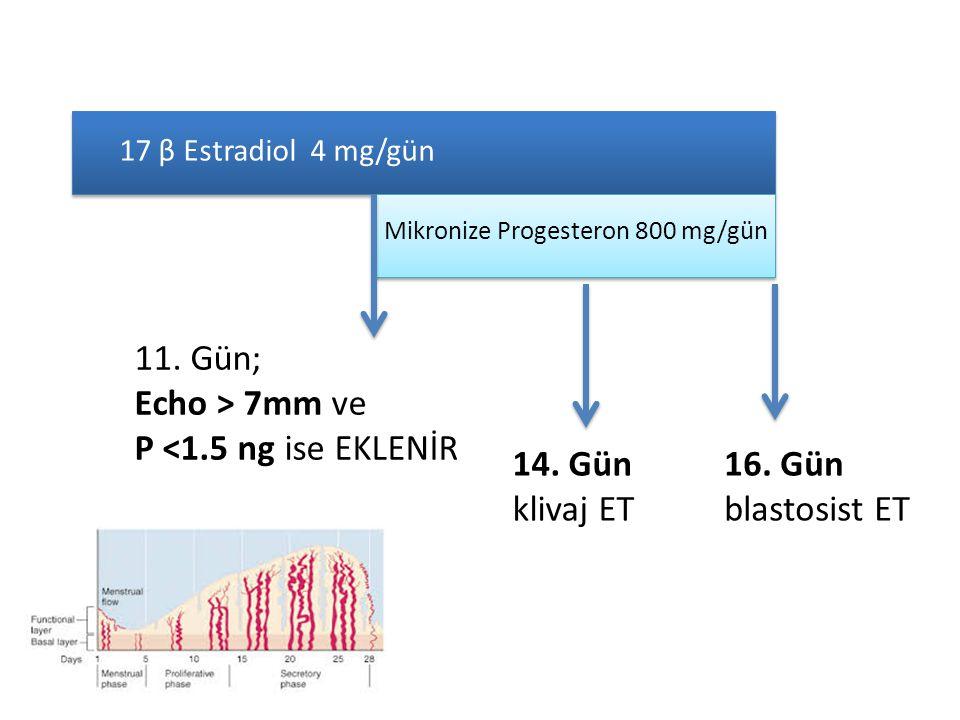 17 β Estradiol 4 mg/gün Mikronize Progesteron 800 mg/gün 11. Gün; Echo > 7mm ve P <1.5 ng ise EKLENİR 14. Gün klivaj ET 16. Gün blastosist ET