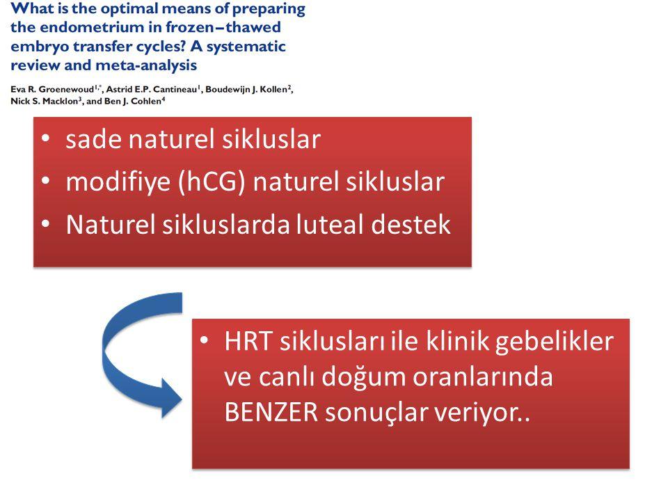 sade naturel sikluslar modifiye (hCG) naturel sikluslar Naturel sikluslarda luteal destek sade naturel sikluslar modifiye (hCG) naturel sikluslar Natu
