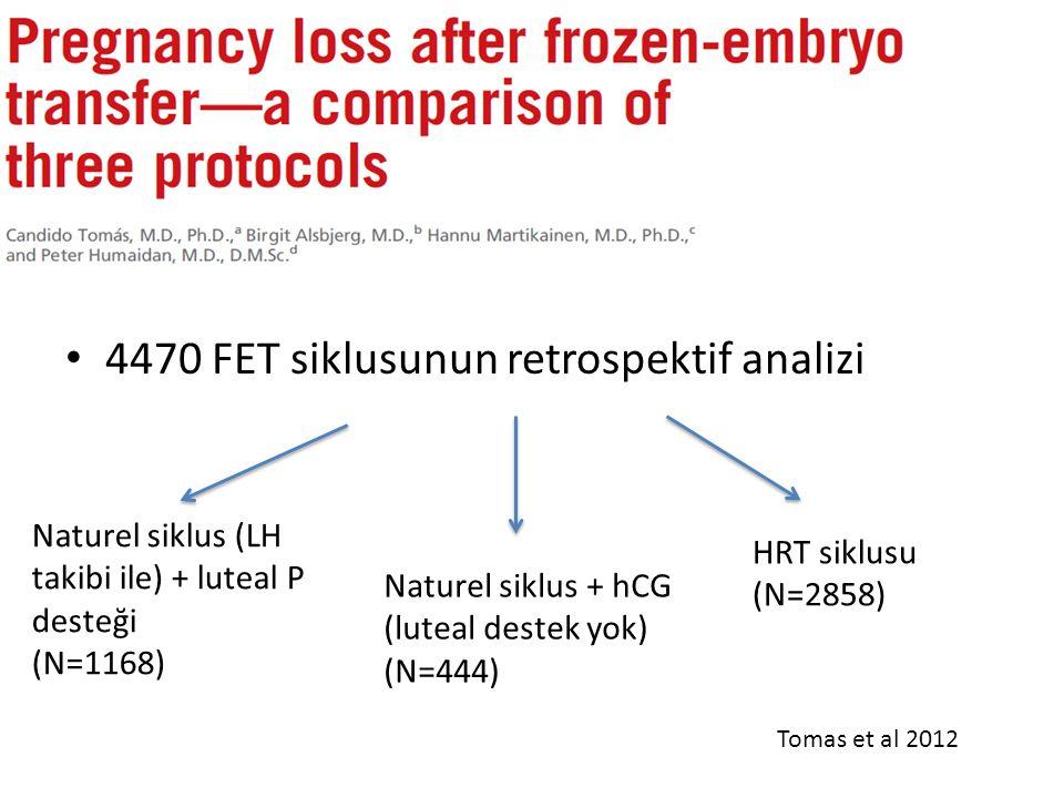 4470 FET siklusunun retrospektif analizi Naturel siklus (LH takibi ile) + luteal P desteği (N=1168) Naturel siklus + hCG (luteal destek yok) (N=444) H