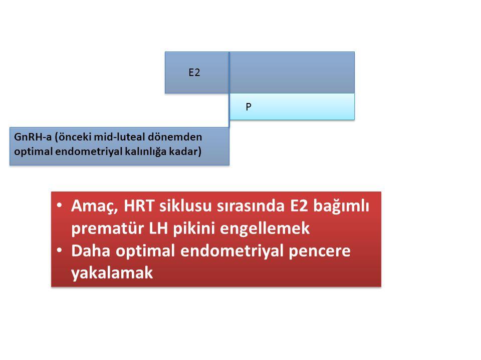 GnRH-a (önceki mid-luteal dönemden optimal endometriyal kalınlığa kadar) E2 P Amaç, HRT siklusu sırasında E2 bağımlı prematür LH pikini engellemek Dah