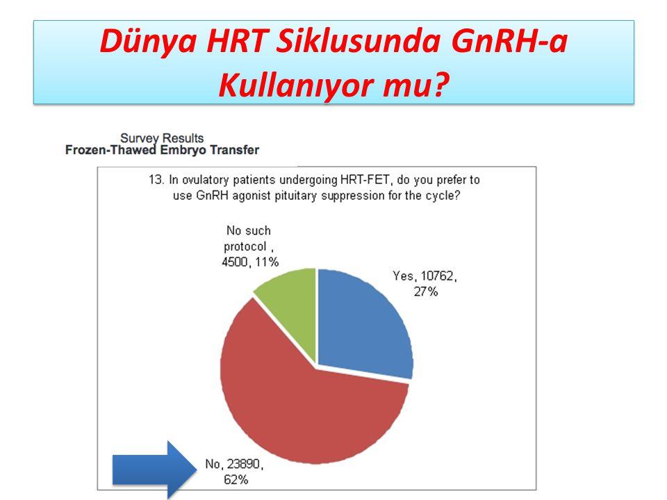 Dünya HRT Siklusunda GnRH-a Kullanıyor mu?