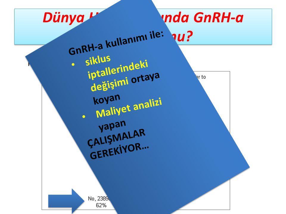 GnRH-a kullanımı ile: siklus iptallerindeki değişimi ortaya koyan Maliyet analizi yapan ÇALIŞMALAR GEREKİYOR…