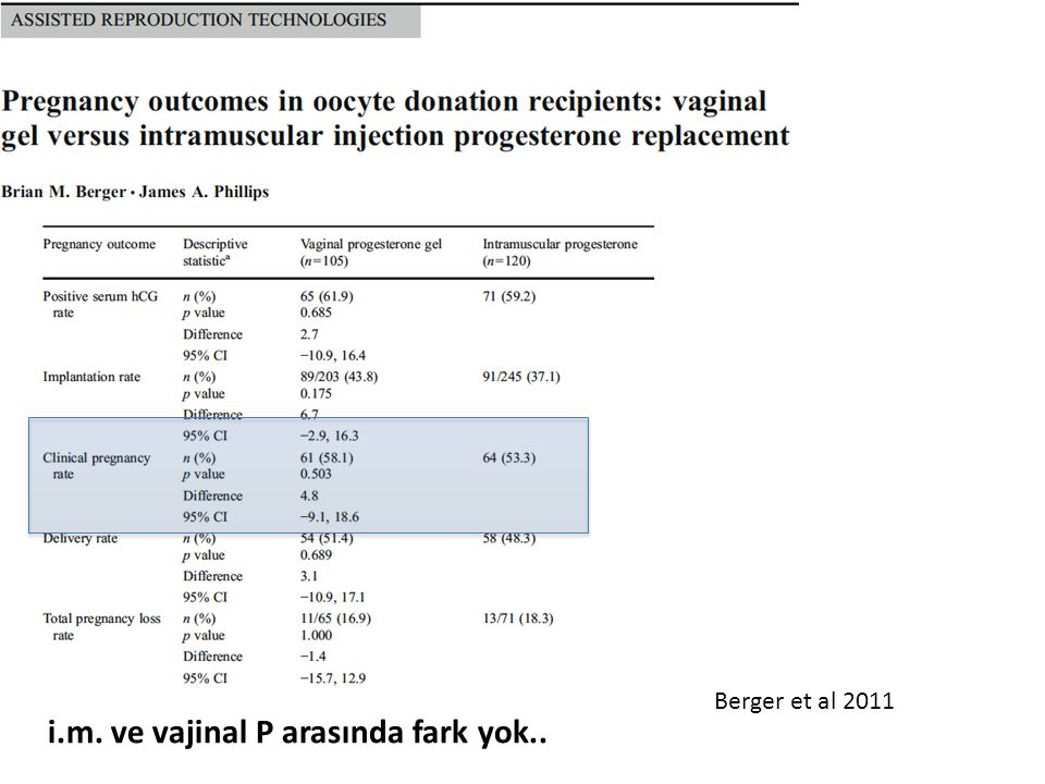 Berger et al 2011 i.m. ve vajinal P arasında fark yok..