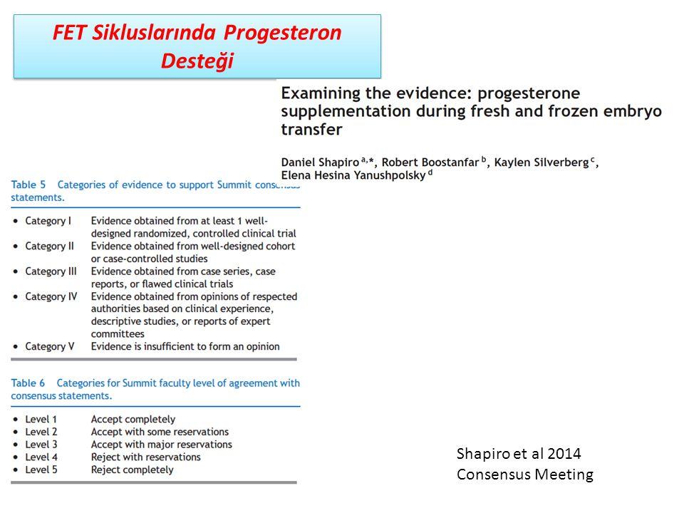 FET Sikluslarında Progesteron Desteği Shapiro et al 2014 Consensus Meeting