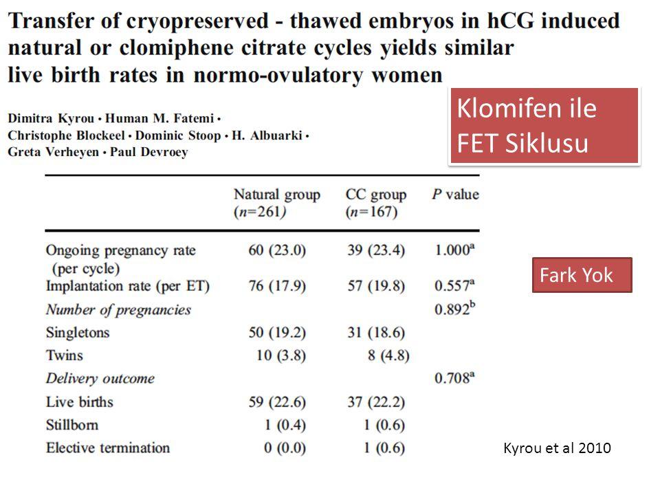 Kyrou et al 2010 Fark Yok Klomifen ile FET Siklusu