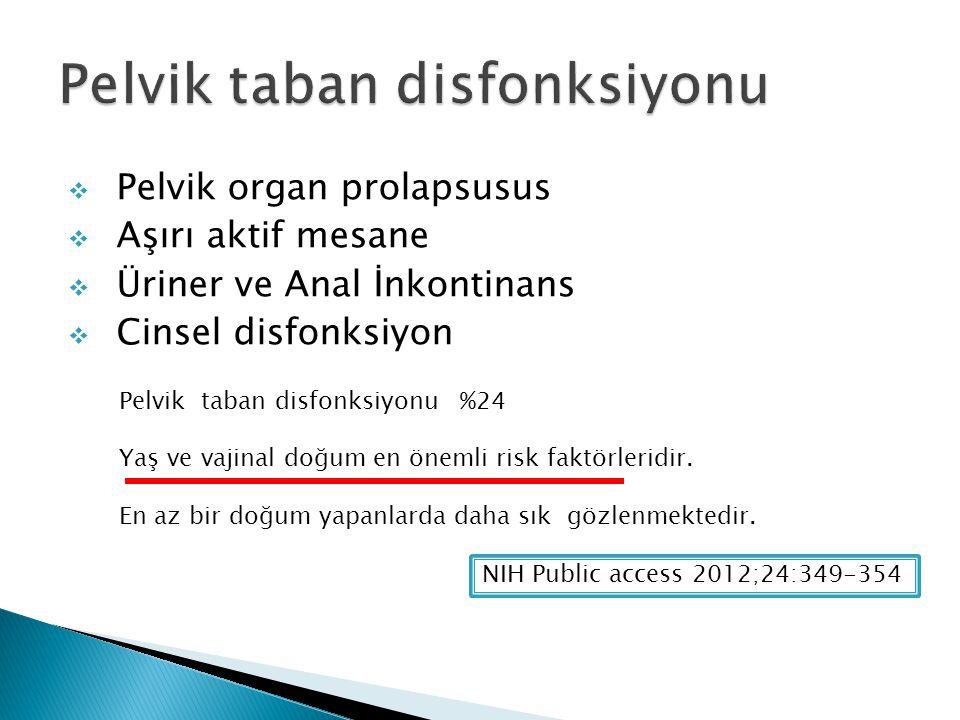  Pelvik organ prolapsusus  Aşırı aktif mesane  Üriner ve Anal İnkontinans  Cinsel disfonksiyon Pelvik taban disfonksiyonu %24 Yaş ve vajinal doğum en önemli risk faktörleridir.