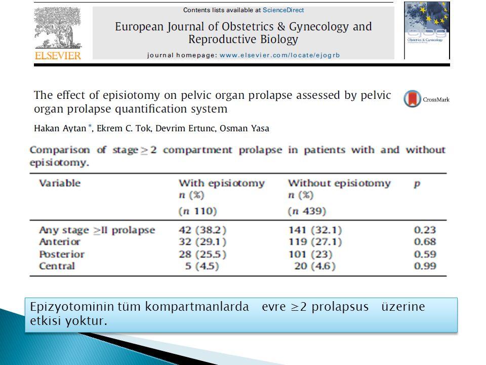 Epizyotominin tüm kompartmanlarda evre ≥2 prolapsus üzerine etkisi yoktur.
