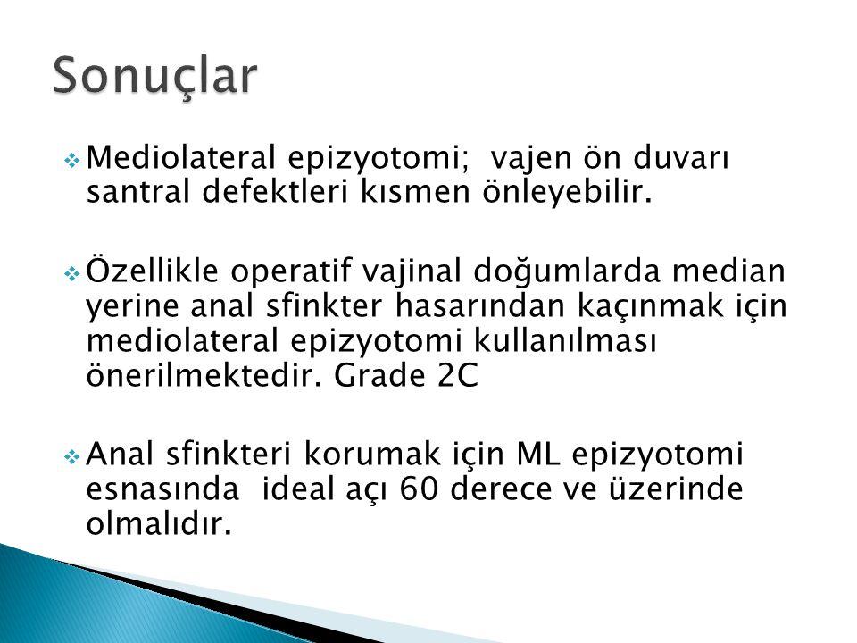  Mediolateral epizyotomi; vajen ön duvarı santral defektleri kısmen önleyebilir.
