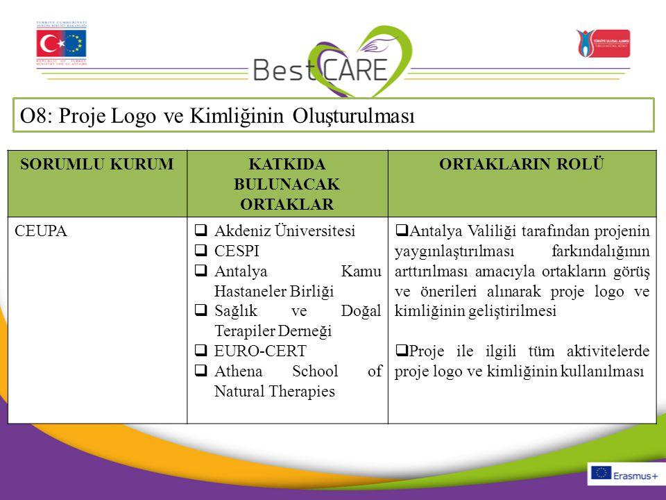 O8: Proje Logo ve Kimliğinin Oluşturulması SORUMLU KURUMKATKIDA BULUNACAK ORTAKLAR ORTAKLARIN ROLÜ CEUPA  Akdeniz Üniversitesi  CESPI  Antalya Kamu