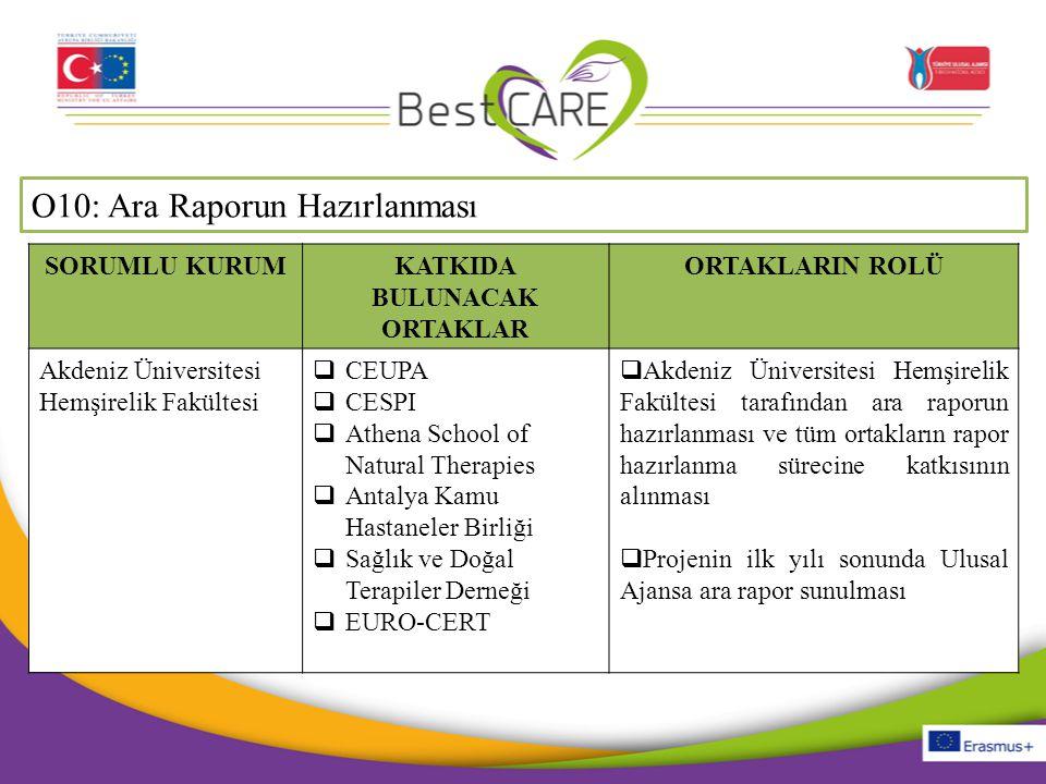 O10: Ara Raporun Hazırlanması SORUMLU KURUMKATKIDA BULUNACAK ORTAKLAR ORTAKLARIN ROLÜ Akdeniz Üniversitesi Hemşirelik Fakültesi  CEUPA  CESPI  Athe