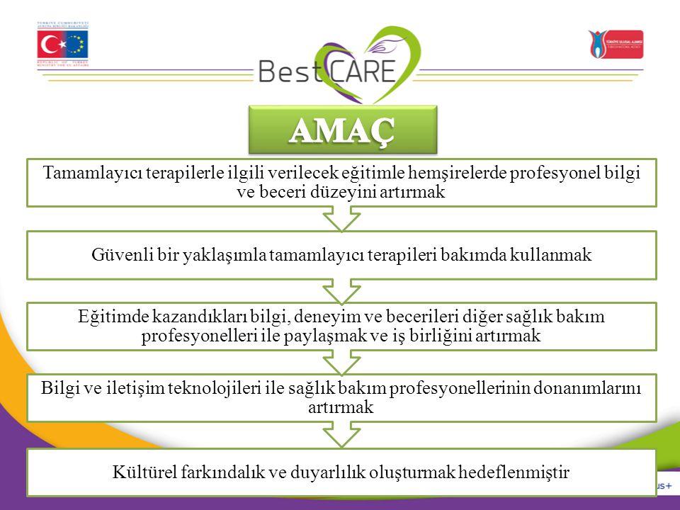 O8: Proje Logo ve Kimliğinin Oluşturulması SORUMLU KURUMKATKIDA BULUNACAK ORTAKLAR ORTAKLARIN ROLÜ CEUPA  Akdeniz Üniversitesi  CESPI  Antalya Kamu Hastaneler Birliği  Sağlık ve Doğal Terapiler Derneği  EURO-CERT  Athena School of Natural Therapies  Antalya Valiliği tarafından projenin yaygınlaştırılması farkındalığının arttırılması amacıyla ortakların görüş ve önerileri alınarak proje logo ve kimliğinin geliştirilmesi  Proje ile ilgili tüm aktivitelerde proje logo ve kimliğinin kullanılması
